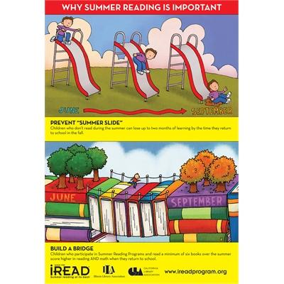 iRead summer slide poster with children sliding down a slide and then walking over a bridge made of books