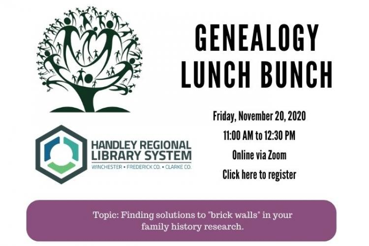 Genealogy Lunch Bunch Click here to register